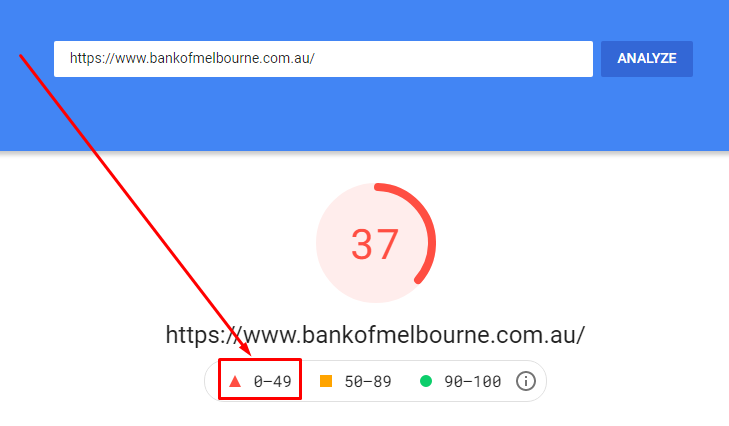 bank of Melbourne psi