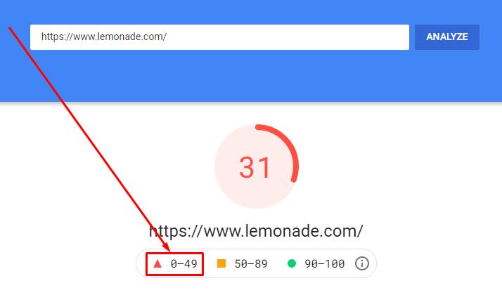 lemonade psi